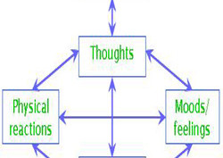 psychotherapy1